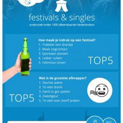 Festival paradijs voor singles